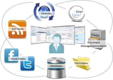 Unstructured Data Graphic